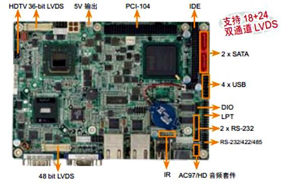 epic nano系列主板  >> 产品详情  nano-atom-n270 (nano-945gse-n270